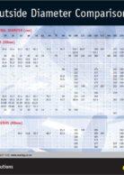 Pipe Comparison Chart