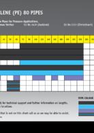 Polyethylene 80 / 100 Pipe Selection Chart